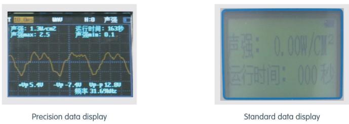 Máy đo lường siêu âm