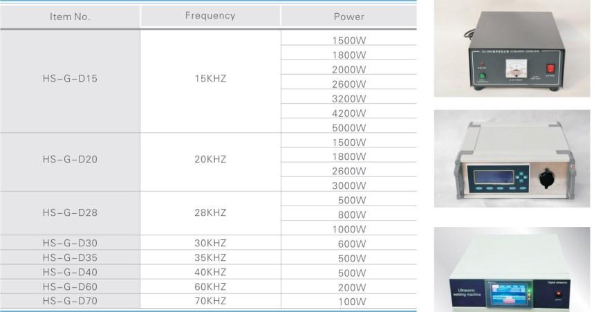 Máy phát điện siêu âm